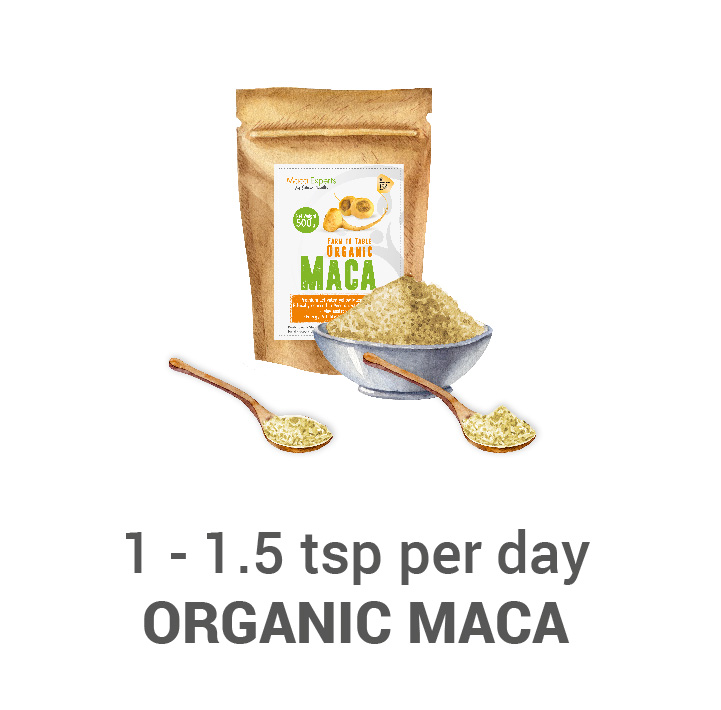 maca for thyroid